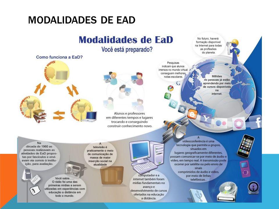 MODALIDADES DE EAD