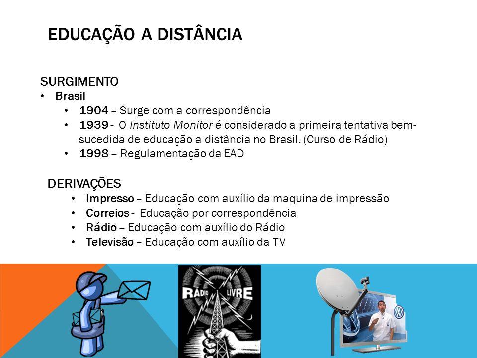 EDUCAÇÃO A DISTÂNCIA SURGIMENTO Brasil 1904 – Surge com a correspondência 1939 - O Instituto Monitor é considerado a primeira tentativa bem- sucedida