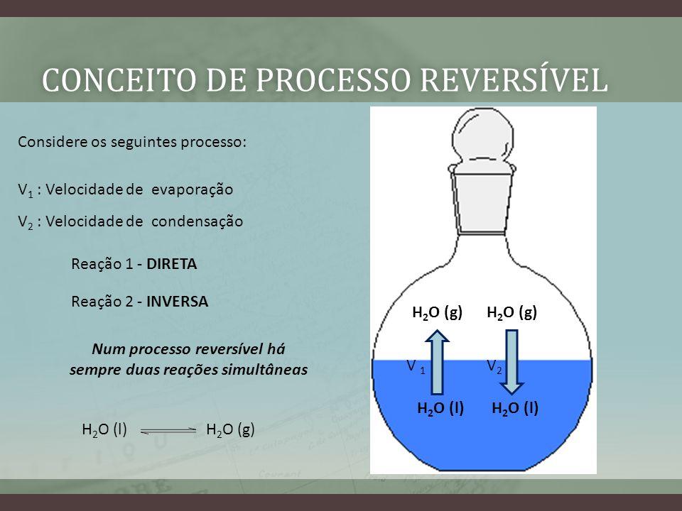 O EQUILÍBRIO É UM ESTADO ATINGIDO POR REAÇÕES REVERSÍVEIS Velocidade das reações Tempo Velocidade da reação inversa (V 2 ) Velocidade da reação direta (V 1 ) T Em T temos que: V 1 = V 2 SISTEMA EM EQUILÍBRIO QUÍMICO H 2 O (l) H 2 O (g) H 2 O (l) H 2 O (g) 1 2