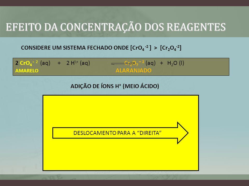 EFEITO DA CONCENTRAÇÃO DOS REAGENTES 2 CrO 4 - 2 (aq) + 2 H \+ (aq) Cr 2 O 7 – 2 (aq) + H 2 O (l) AMARELO ALARANJADO ADIÇÃO DE ÍONS H + (MEIO ÁCIDO) D