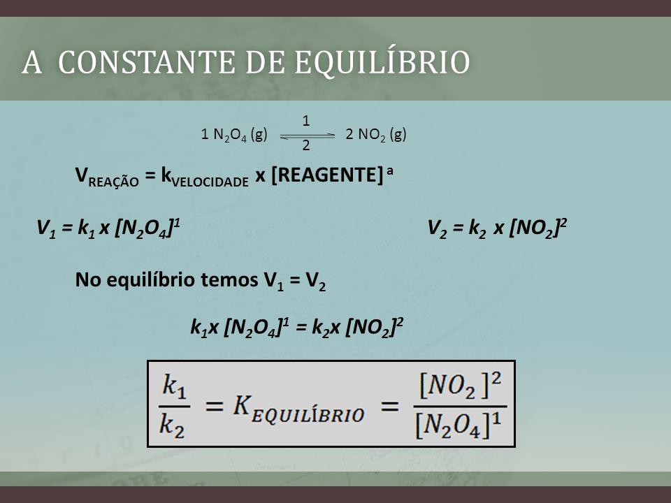 A CONSTANTE DE EQUILÍBRIOA CONSTANTE DE EQUILÍBRIO 1 N 2 O 4 (g) 2 NO 2 (g) V REAÇÃO = k VELOCIDADE x [REAGENTE] a V 1 = k 1 x [N 2 O 4 ] 1 V 2 = k 2