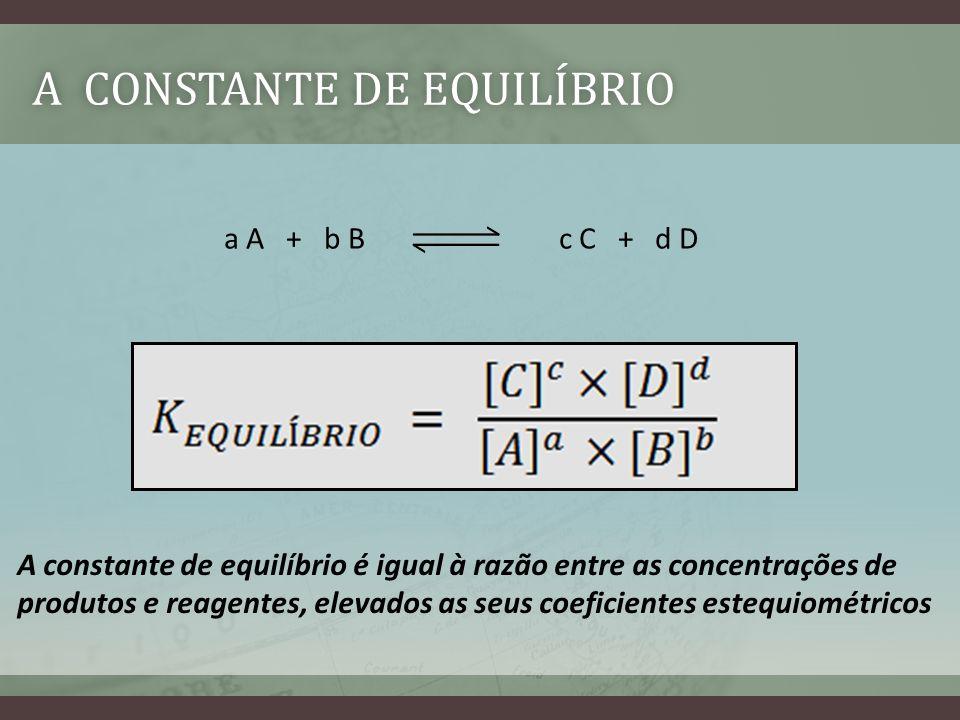 EXERCÍCIO : ESCREVER E EXPRESSÃO DA CONSTANTE DE EQUILÍBRIO H 2 (g) + I 2 (g) 2 HI (g) 3 H 2 (g) + N 2 (g) 2NH 3 (g) Fe(s) + 3 Ag + (aq) Fe +3 (aq) + 3 Ag (s) Sólidos não participam do cálculo da constante