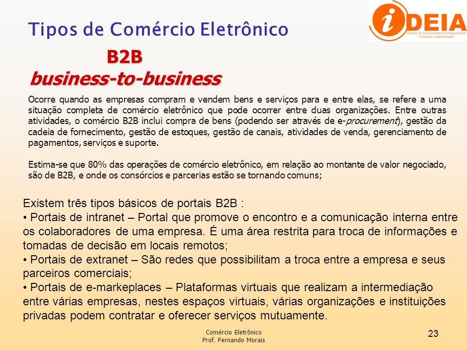 Comércio Eletrônico Prof. Fernando Morais 23 Tipos de Comércio Eletrônico Ocorre quando as empresas compram e vendem bens e serviços para e entre elas