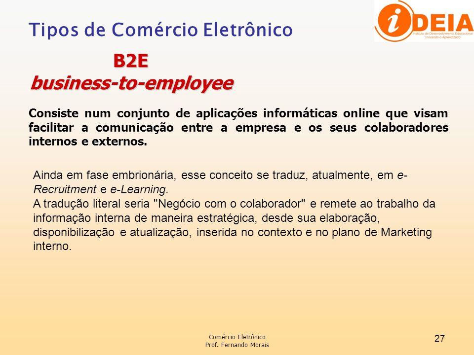 Comércio Eletrônico Prof. Fernando Morais 27 Consiste num conjunto de aplicações informáticas online que visam facilitar a comunicação entre a empresa