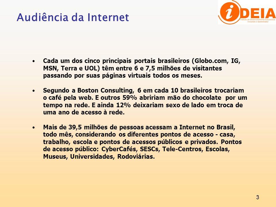 3 Audiência da Internet Cada um dos cinco principais portais brasileiros (Globo.com, IG, MSN, Terra e UOL) têm entre 6 e 7,5 milhões de visitantes pas