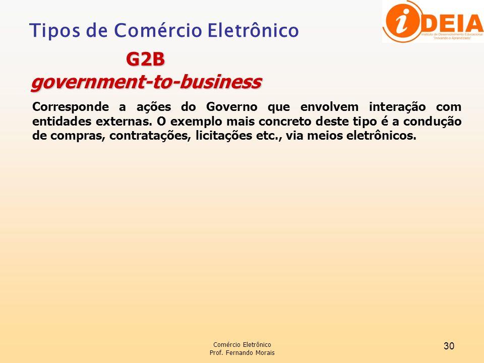 Comércio Eletrônico Prof. Fernando Morais 30 Corresponde a ações do Governo que envolvem interação com entidades externas. O exemplo mais concreto des
