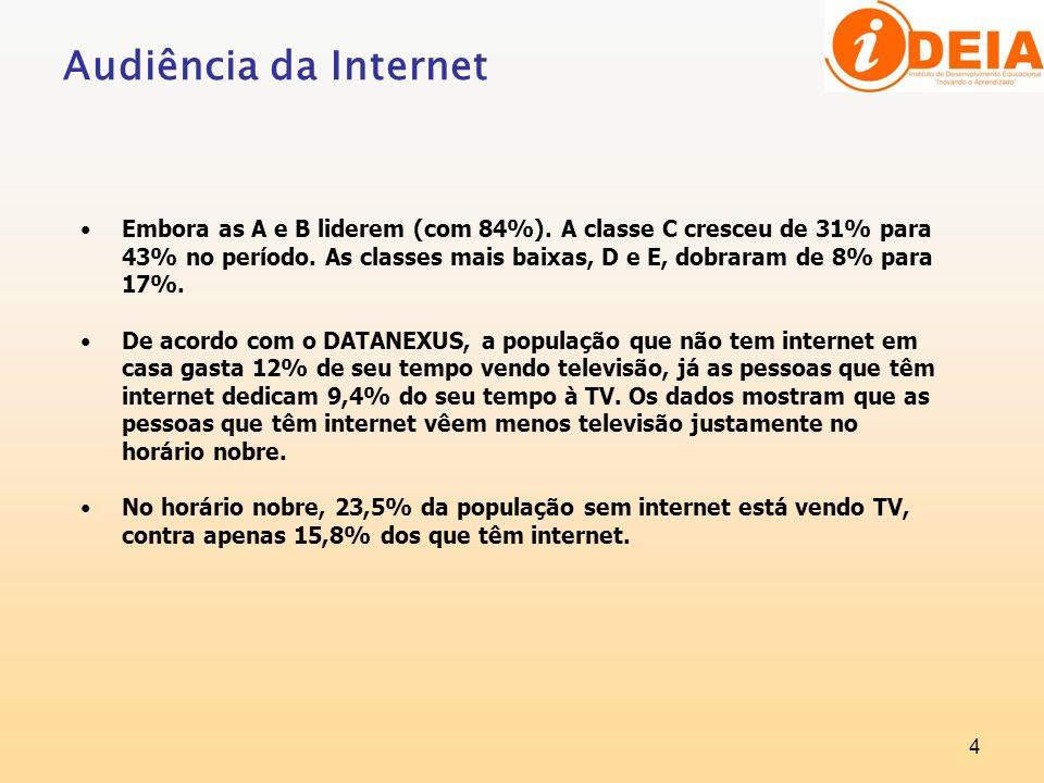 4 Audiência da Internet Embora as A e B liderem (com 84%). A classe C cresceu de 31% para 43% no período. As classes mais baixas, D e E, dobraram de 8