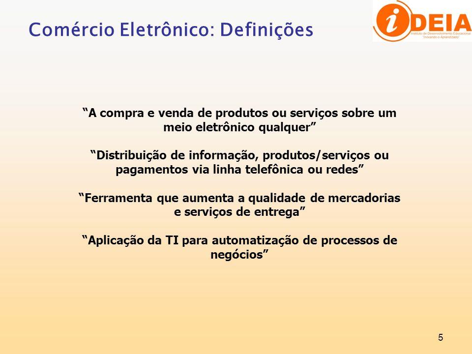 5 A compra e venda de produtos ou serviços sobre um meio eletrônico qualquer Distribuição de informação, produtos/serviços ou pagamentos via linha tel