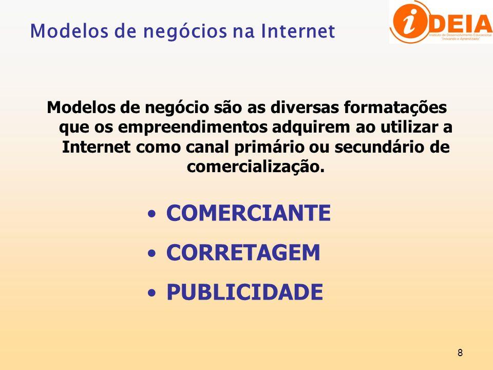9 Modelos de negócios na Internet Comercialização de serviços ou produtos tangíveis/digitais para pessoas físicas (e-tailers) ou jurídicas.