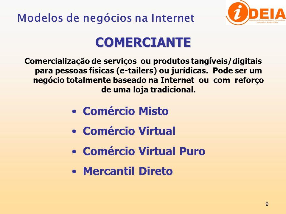 9 Modelos de negócios na Internet Comercialização de serviços ou produtos tangíveis/digitais para pessoas físicas (e-tailers) ou jurídicas. Pode ser u