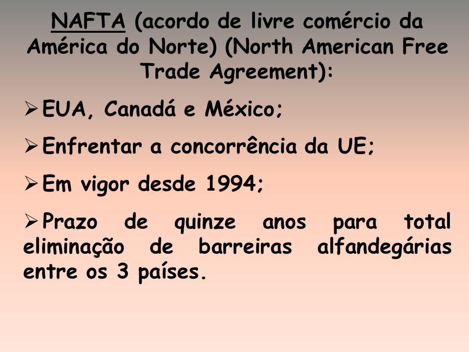 NAFTA (acordo de livre comércio da América do Norte) (North American Free Trade Agreement): EUA, Canadá e México; Enfrentar a concorrência da UE; Em vigor desde 1994; Prazo de quinze anos para total eliminação de barreiras alfandegárias entre os 3 países.
