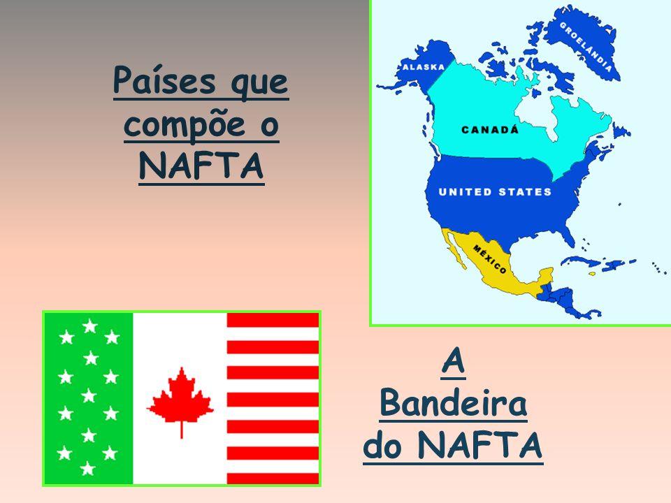 Países que compõe o NAFTA A Bandeira do NAFTA