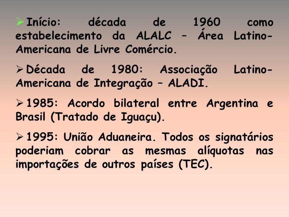 Início: década de 1960 como estabelecimento da ALALC – Área Latino- Americana de Livre Comércio.