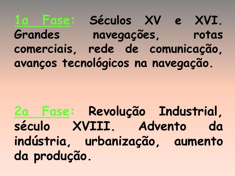 1a Fase: Séculos XV e XVI.
