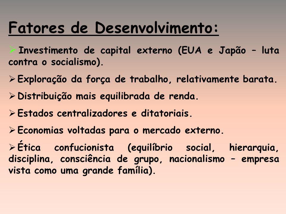 Fatores de Desenvolvimento: Investimento de capital externo (EUA e Japão – luta contra o socialismo).