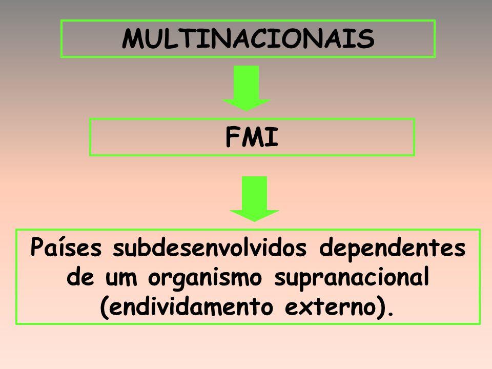MULTINACIONAIS FMI Países subdesenvolvidos dependentes de um organismo supranacional (endividamento externo).