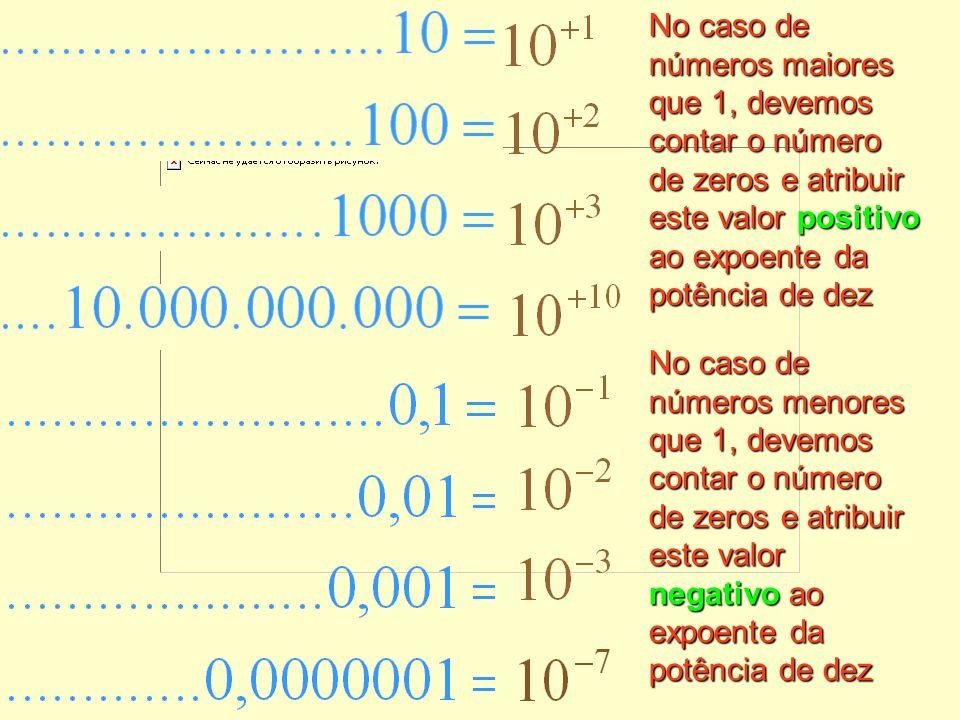 No caso de números maiores que 1, devemos contar o número de zeros e atribuir este valor positivo ao expoente da potência de dez No caso de números menores que 1, devemos contar o número de zeros e atribuir este valor negativo ao expoente da potência de dez