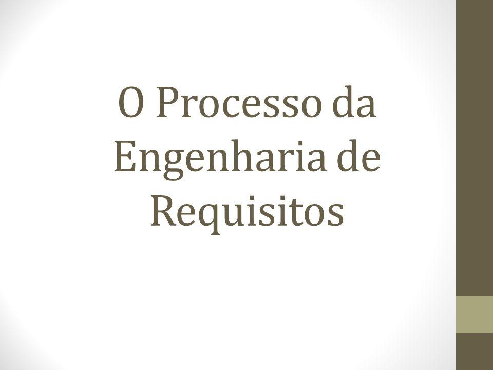 O Processo da Engenharia de Requisitos