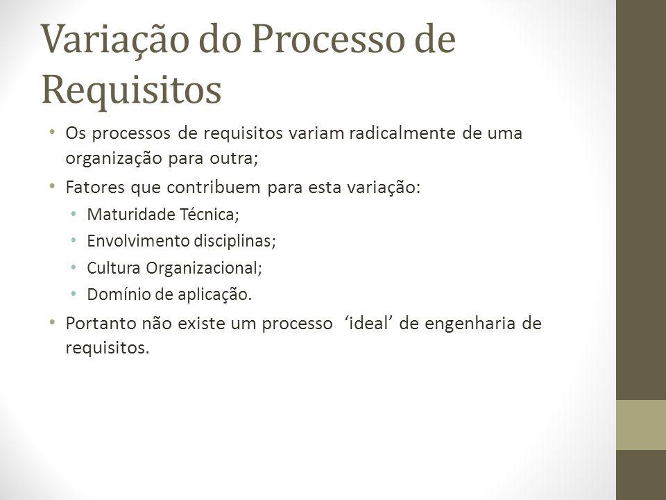Variação do Processo de Requisitos Os processos de requisitos variam radicalmente de uma organização para outra; Fatores que contribuem para esta variação: Maturidade Técnica; Envolvimento disciplinas; Cultura Organizacional; Domínio de aplicação.