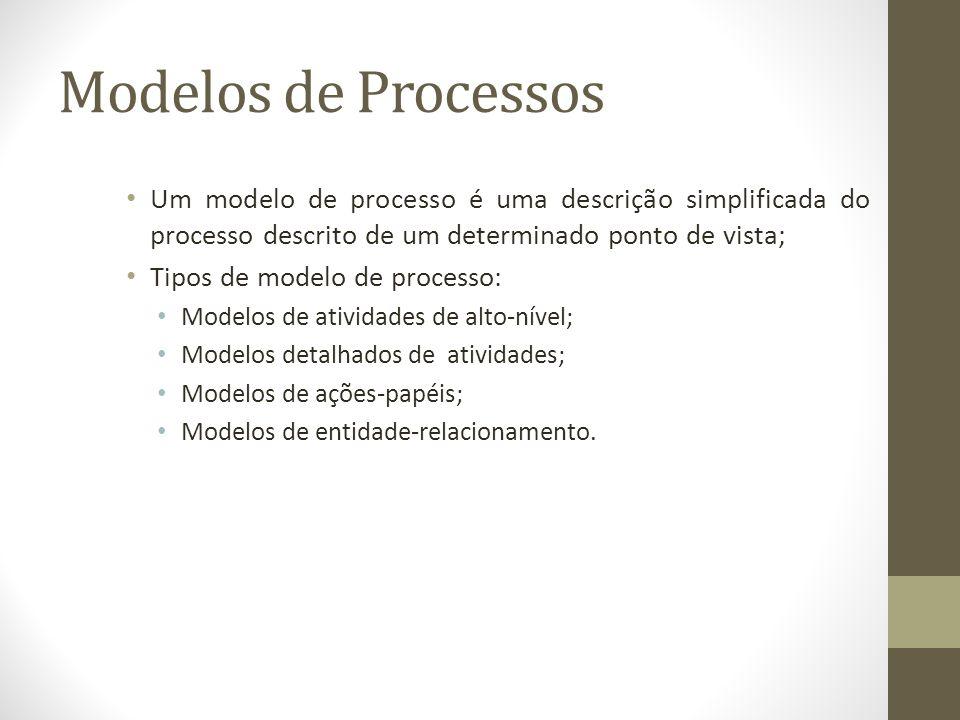 Modelos de Processos Um modelo de processo é uma descrição simplificada do processo descrito de um determinado ponto de vista; Tipos de modelo de processo: Modelos de atividades de alto-nível; Modelos detalhados de atividades; Modelos de ações-papéis; Modelos de entidade-relacionamento.