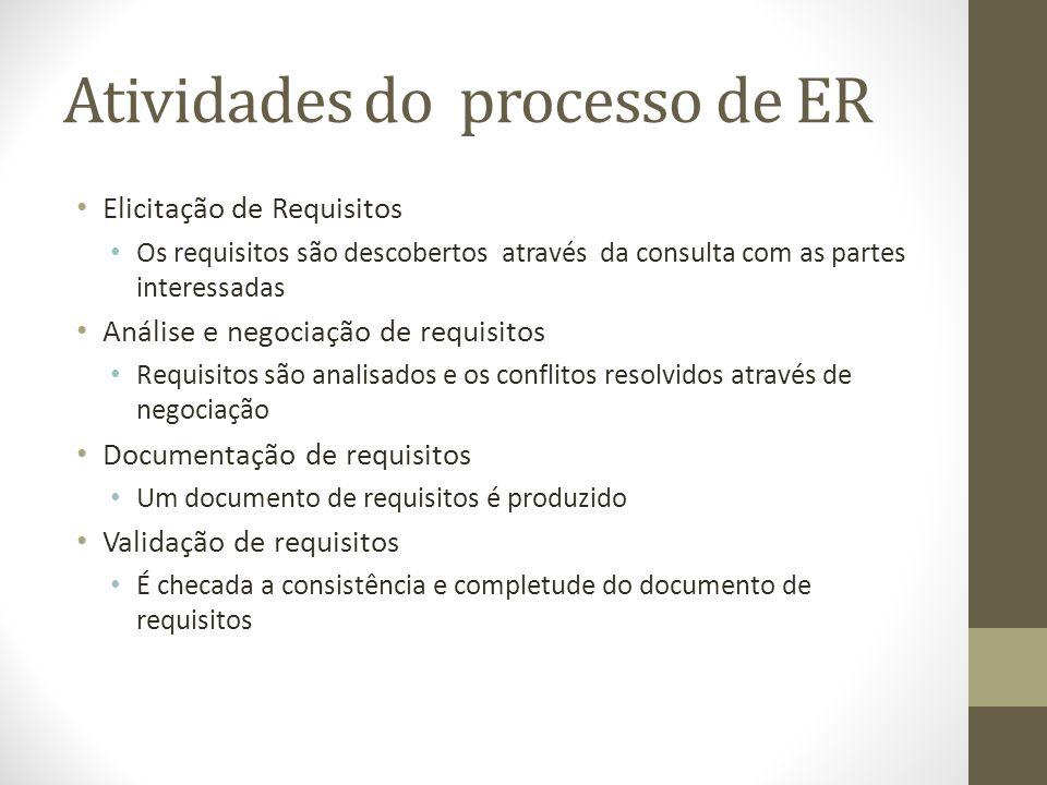 Atividades do processo de ER Elicitação de Requisitos Os requisitos são descobertos através da consulta com as partes interessadas Análise e negociação de requisitos Requisitos são analisados e os conflitos resolvidos através de negociação Documentação de requisitos Um documento de requisitos é produzido Validação de requisitos É checada a consistência e completude do documento de requisitos