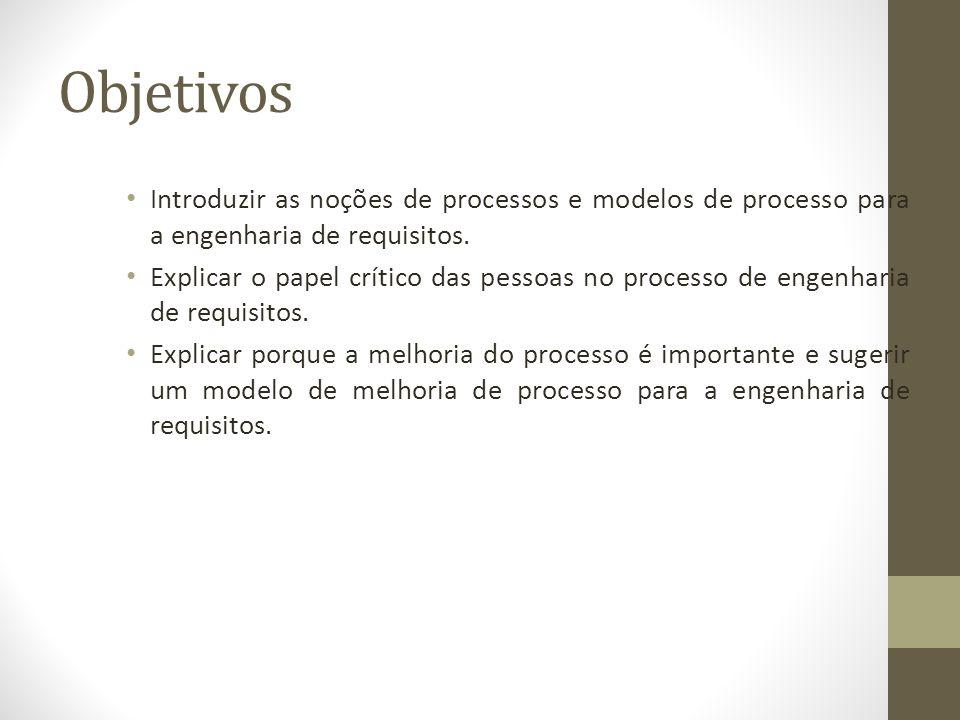 Objetivos Introduzir as noções de processos e modelos de processo para a engenharia de requisitos. Explicar o papel crítico das pessoas no processo de