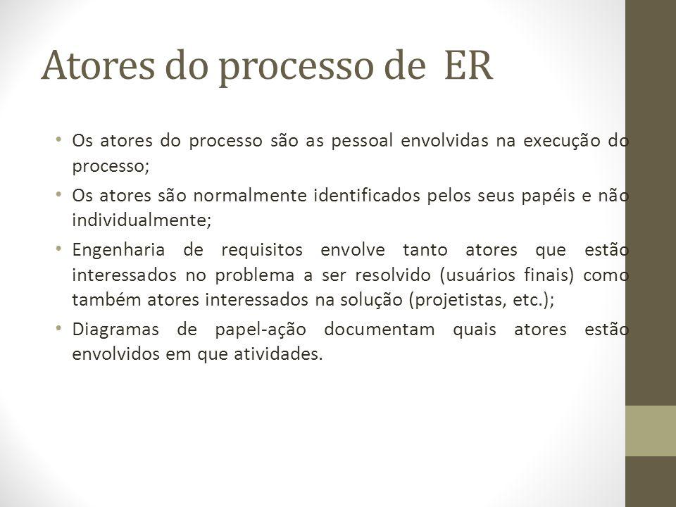 Atores do processo de ER Os atores do processo são as pessoal envolvidas na execução do processo; Os atores são normalmente identificados pelos seus p