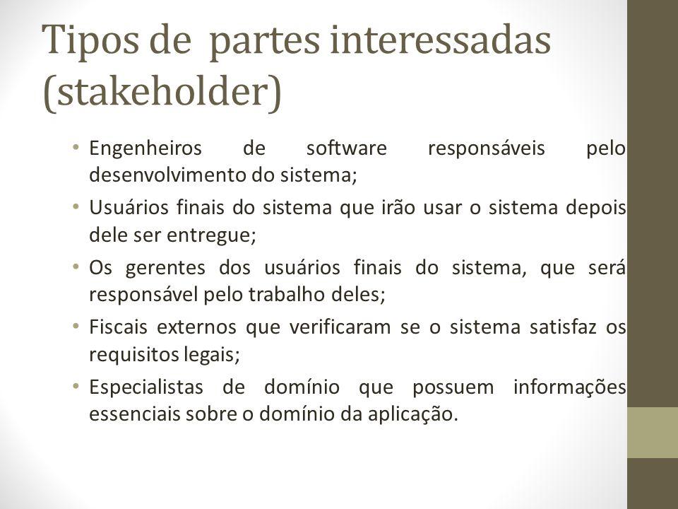 Tipos de partes interessadas (stakeholder) Engenheiros de software responsáveis pelo desenvolvimento do sistema; Usuários finais do sistema que irão u