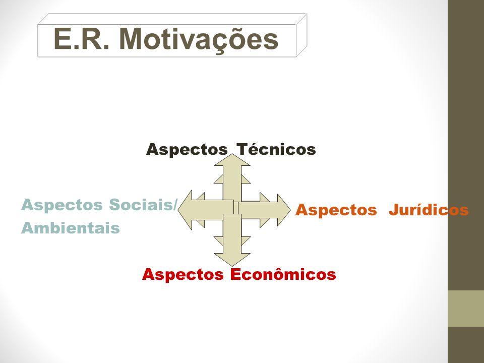 E.R. Motivações Aspectos Técnicos Aspectos Jurídicos Aspectos Sociais/ Ambientais Aspectos Econômicos