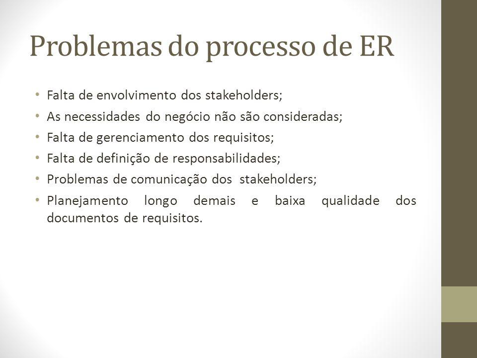 Problemas do processo de ER Falta de envolvimento dos stakeholders; As necessidades do negócio não são consideradas; Falta de gerenciamento dos requisitos; Falta de definição de responsabilidades; Problemas de comunicação dos stakeholders; Planejamento longo demais e baixa qualidade dos documentos de requisitos.