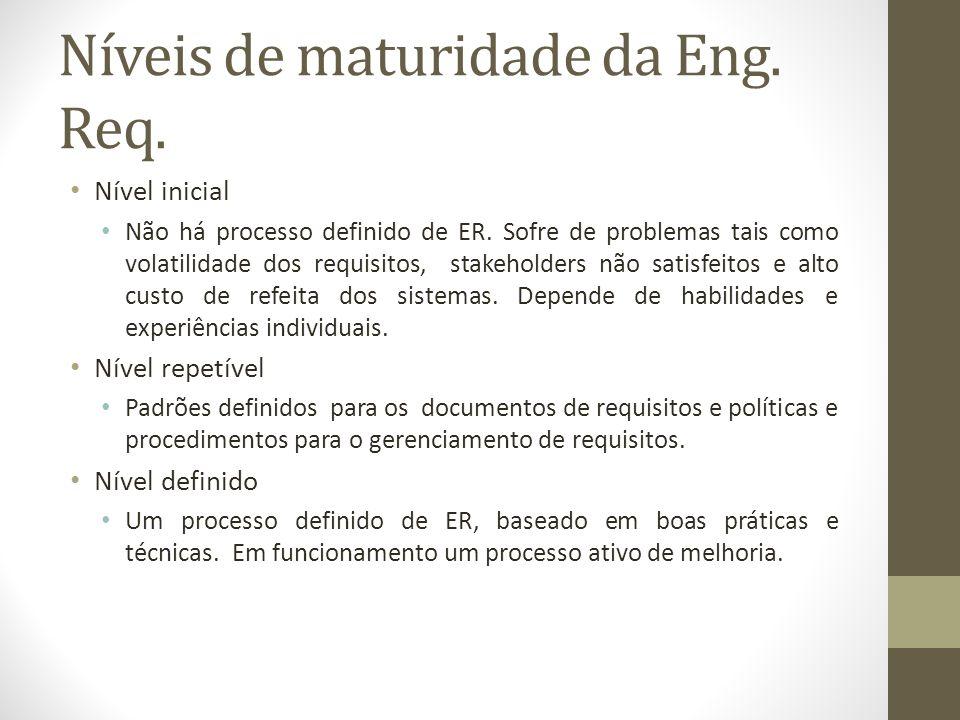 Níveis de maturidade da Eng. Req. Nível inicial Não há processo definido de ER. Sofre de problemas tais como volatilidade dos requisitos, stakeholders