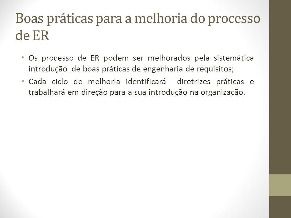 Boas práticas para a melhoria do processo de ER Os processo de ER podem ser melhorados pela sistemática introdução de boas práticas de engenharia de r