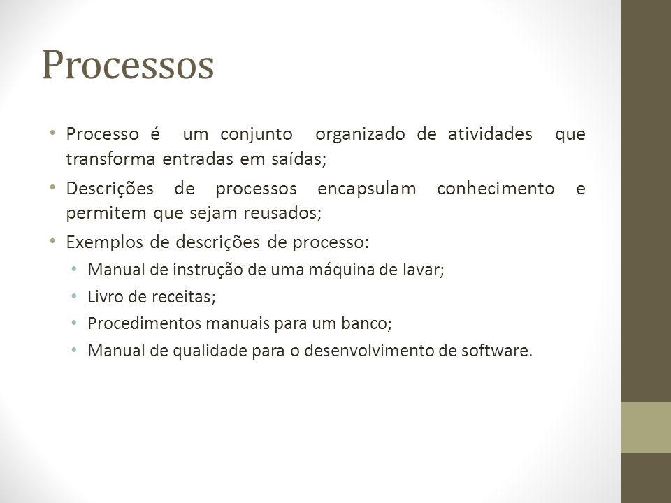 Processos Processo é um conjunto organizado de atividades que transforma entradas em saídas; Descrições de processos encapsulam conhecimento e permite