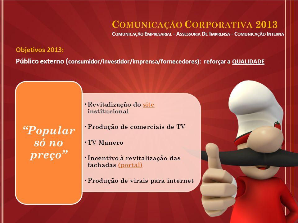 Objetivos 2013: Público externo ( consumidor/investidor/imprensa/fornecedores): reforçar a QUALIDADE C OMUNICAÇÃO E MPRESARIAL - A SSESSORIA D E I MPRENSA - C OMUNICAÇÃO I NTERNA C OMUNICAÇÃO C ORPORATIVA 2013 Revitalização do site institucionalsite Produção de comerciais de TV TV Manero Incentivo à revitalização das fachadas (portal)(portal) Produção de virais para internet Popular só no preço