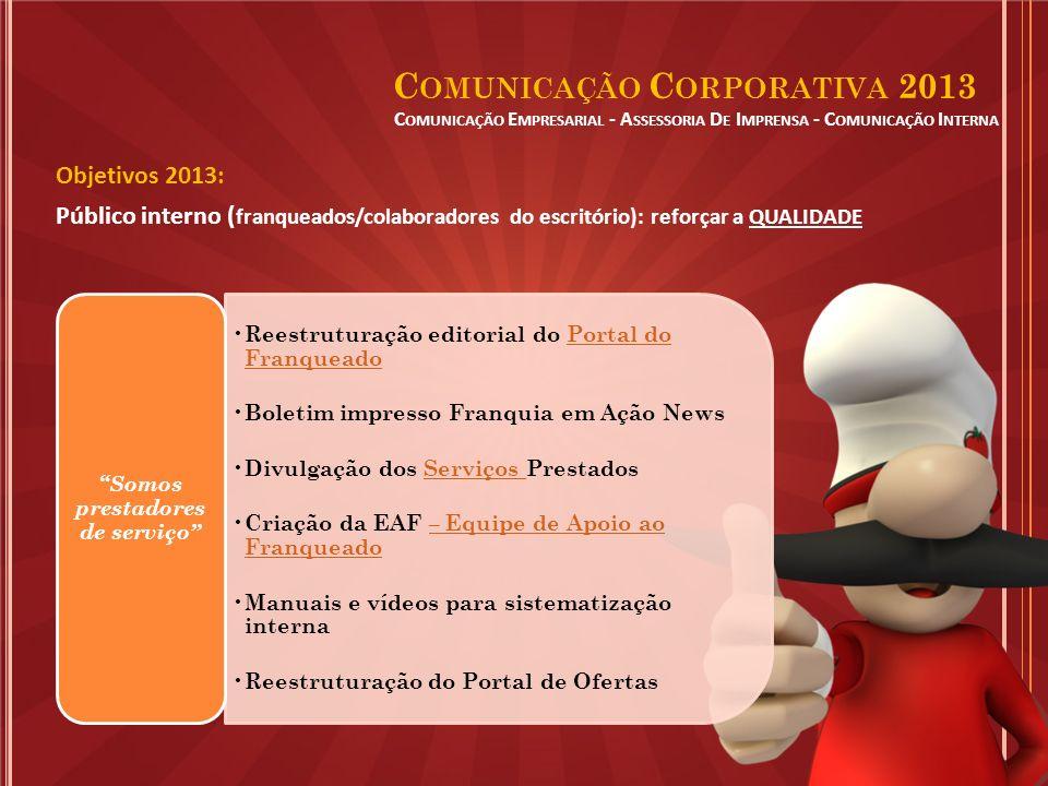 C OMUNICAÇÃO E MPRESARIAL - A SSESSORIA D E I MPRENSA - C OMUNICAÇÃO I NTERNA C OMUNICAÇÃO C ORPORATIVA 2013 Objetivos 2013: Público interno ( franque