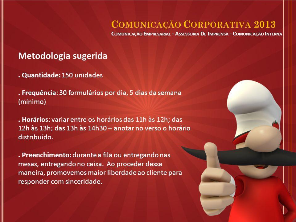 C OMUNICAÇÃO E MPRESARIAL - A SSESSORIA D E I MPRENSA - C OMUNICAÇÃO I NTERNA C OMUNICAÇÃO C ORPORATIVA 2013 Metodologia sugerida.