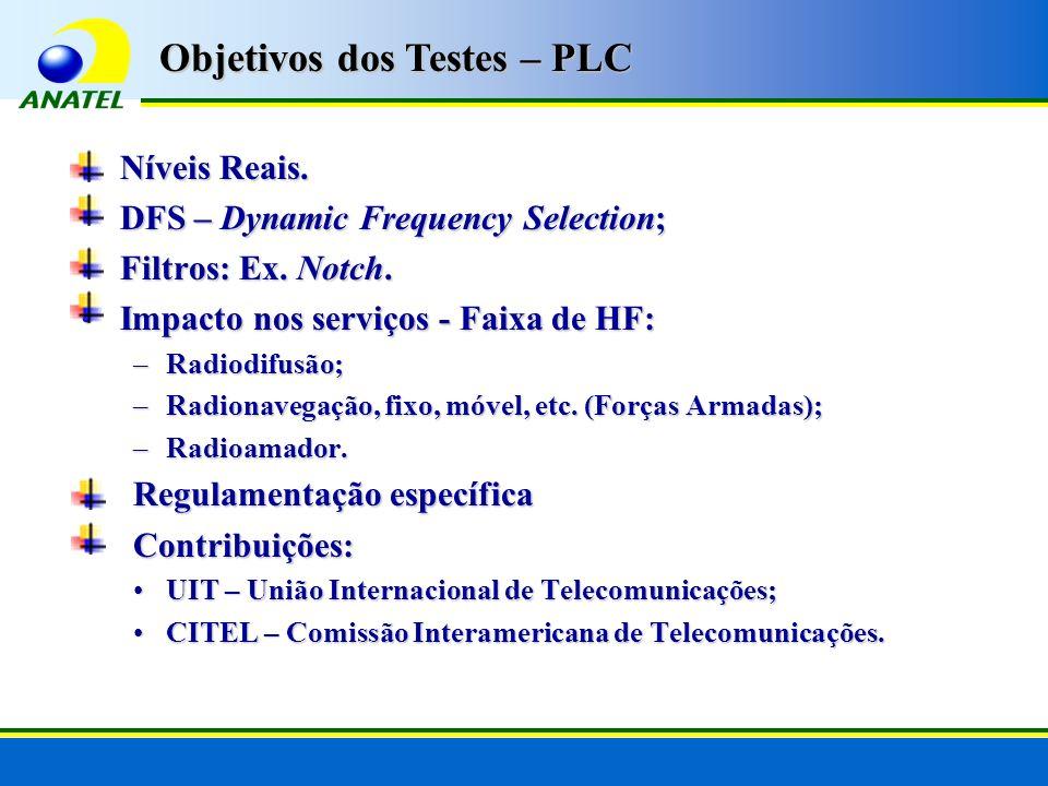 Níveis Reais.Níveis Reais. DFS – Dynamic Frequency Selection;DFS – Dynamic Frequency Selection; Filtros: Ex. Notch.Filtros: Ex. Notch. Impacto nos ser
