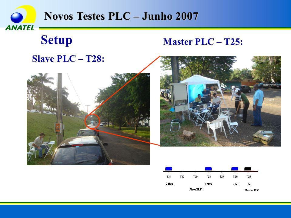 Slave PLC – T28: Master PLC – T25: Setup Novos Testes PLC – Junho 2007