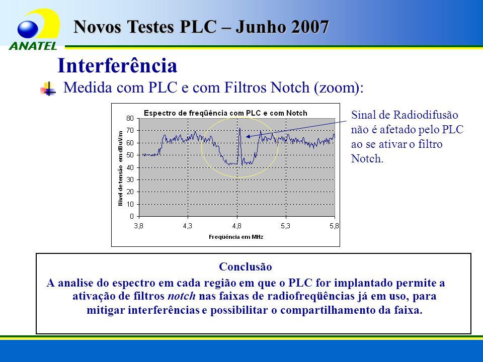 Medida com PLC e com Filtros Notch (zoom): Conclusão A analise do espectro em cada região em que o PLC for implantado permite a ativação de filtros no