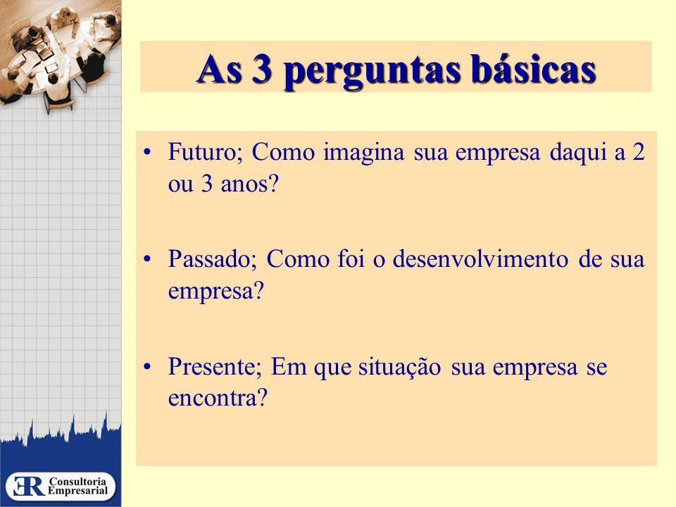 As 3 perguntas básicas Futuro; Como imagina sua empresa daqui a 2 ou 3 anos? Passado; Como foi o desenvolvimento de sua empresa? Presente; Em que situ