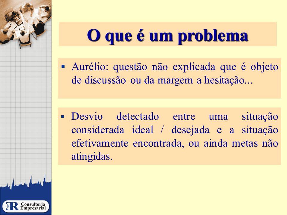 O que é um problema Aurélio: questão não explicada que é objeto de discussão ou da margem a hesitação... Desvio detectado entre uma situação considera