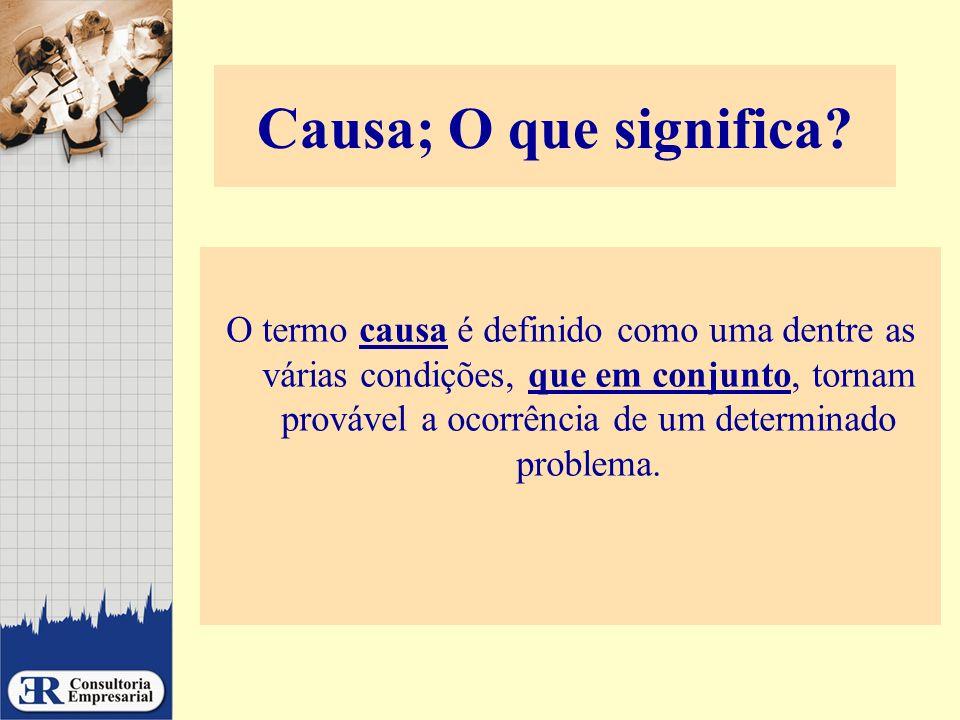 Causa; O que significa? O termo causa é definido como uma dentre as várias condições, que em conjunto, tornam provável a ocorrência de um determinado