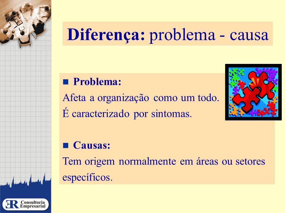 Diferença: problema - causa Problema: Afeta a organização como um todo. É caracterizado por sintomas. Causas: Tem origem normalmente em áreas ou setor