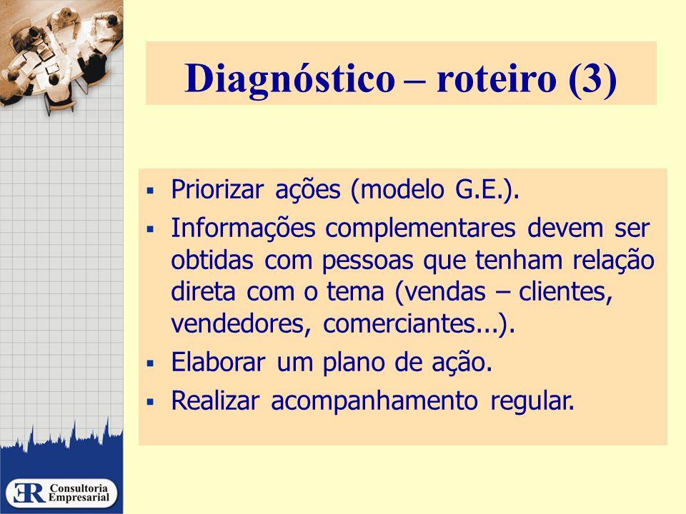 Diagnóstico – roteiro (3) Priorizar ações (modelo G.E.). Informações complementares devem ser obtidas com pessoas que tenham relação direta com o tema