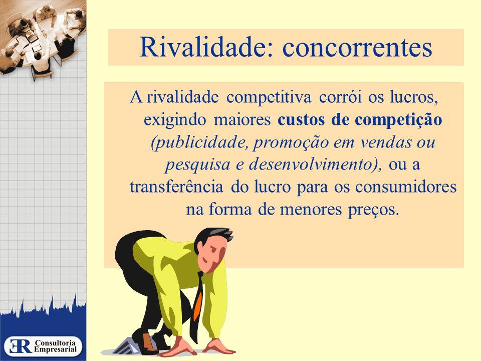 Rivalidade: concorrentes A rivalidade competitiva corrói os lucros, exigindo maiores custos de competição (publicidade, promoção em vendas ou pesquisa