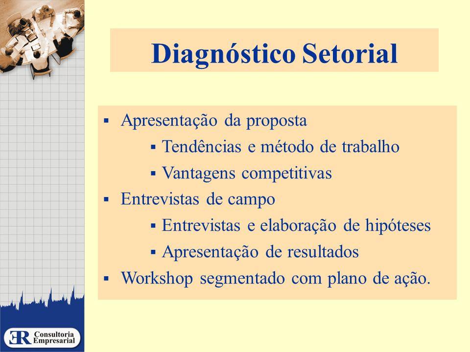 Diagnóstico Setorial Apresentação da proposta Tendências e método de trabalho Vantagens competitivas Entrevistas de campo Entrevistas e elaboração de
