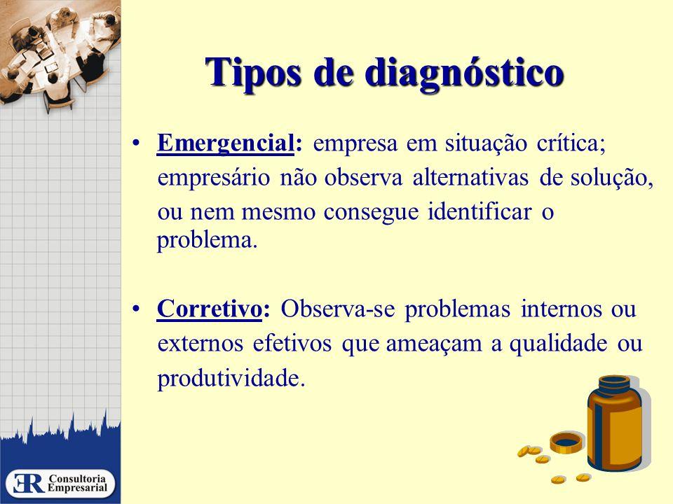 Tipos de diagnóstico Emergencial: empresa em situação crítica; empresário não observa alternativas de solução, ou nem mesmo consegue identificar o pro