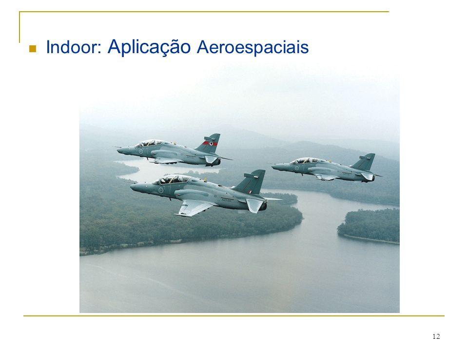 12 Indoor: Aplicação Aeroespaciais
