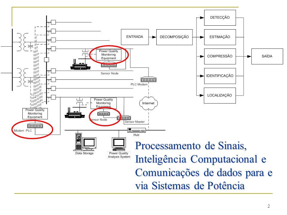 2 Processamento de Sinais, Inteligência Computacional e Comunicações de dados para e via Sistemas de Potência