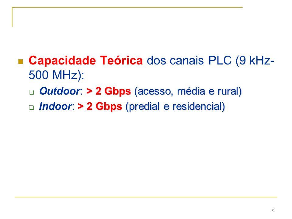 6 Capacidade Teórica dos canais PLC (9 kHz- 500 MHz): > 2 Gbps (acesso, média e rural) Outdoor: > 2 Gbps (acesso, média e rural) > 2 Gbps (predial e residencial) Indoor: > 2 Gbps (predial e residencial)